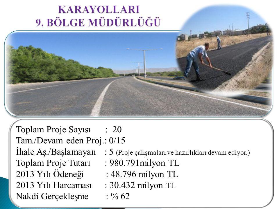 Toplam Proje Sayısı : 20 Tam./Devam eden Proj.: 0/15 İhale Aş./Başlamayan : 5 (Proje çalışmaları ve hazırlıkları devam ediyor.) Toplam Proje Tutarı : 980.791milyon TL 2013 Yılı Ödeneği : 48.796 milyon TL 2013 Yılı Harcaması : 30.432 milyon TL Nakdi Gerçekleşme : % 62