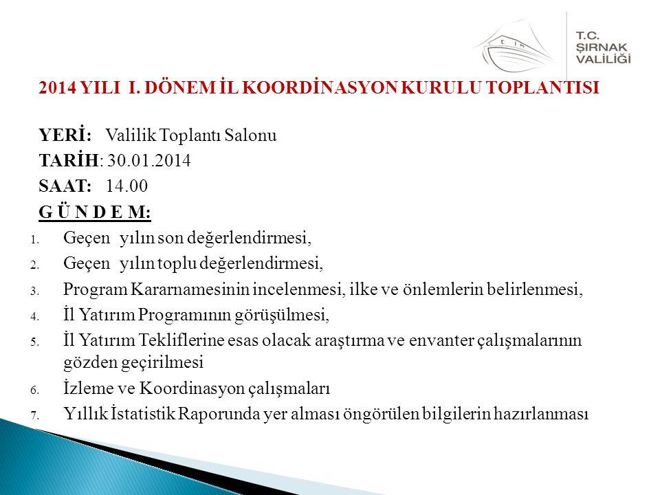 2013 YILI KÖYDES projesi için toplam 10.453.000 TL ödenek ayrılmıştır.