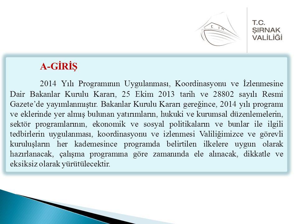 A-GİRİŞ 2014 Yılı Programının Uygulanması, Koordinasyonu ve İzlenmesine Dair Bakanlar Kurulu Kararı, 25 Ekim 2013 tarih ve 28802 sayılı Resmi Gazete'd