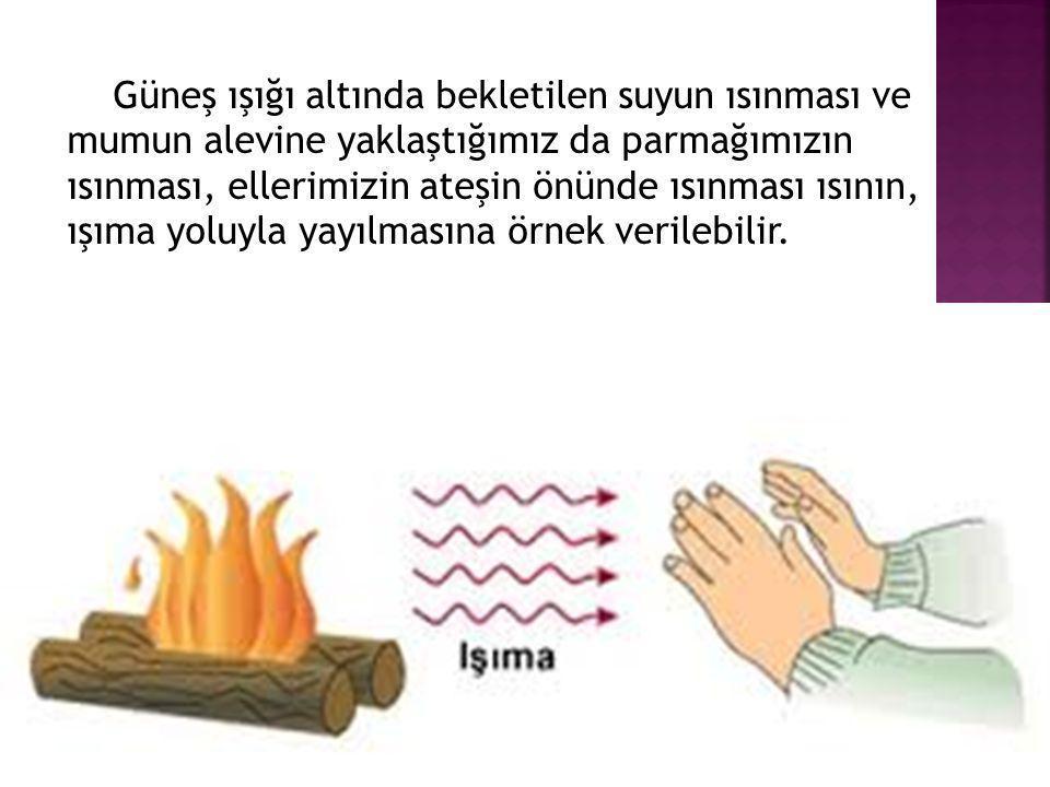 Güneş ışığı altında bekletilen suyun ısınması ve mumun alevine yaklaştığımız da parmağımızın ısınması, ellerimizin ateşin önünde ısınması ısının, ışım
