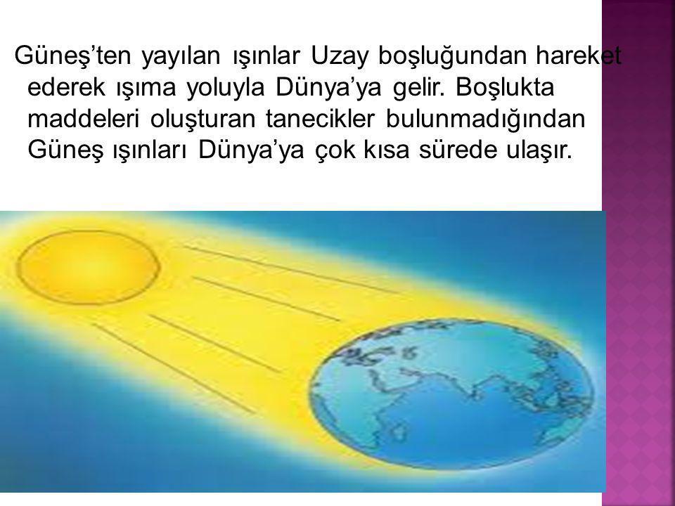 Güneş'ten yayılan ışınlar Uzay boşluğundan hareket ederek ışıma yoluyla Dünya'ya gelir. Boşlukta maddeleri oluşturan tanecikler bulunmadığından Güneş