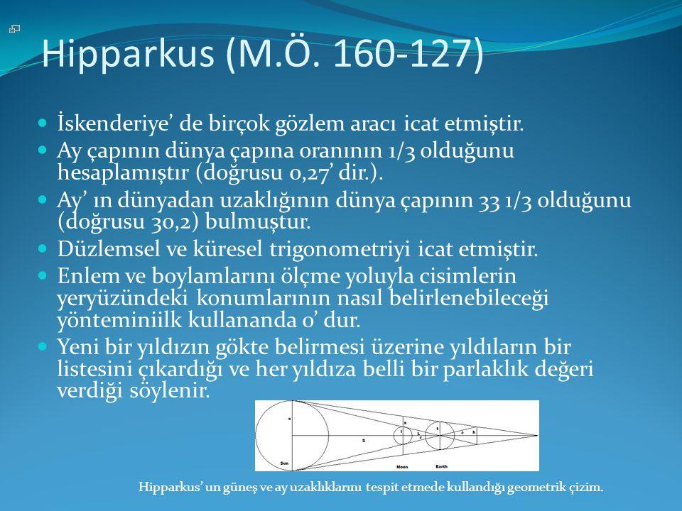 Hipparkus (M.Ö. 160-127)  İskenderiye' de birçok gözlem aracı icat etmiştir.  Ay çapının dünya çapına oranının 1/3 olduğunu hesaplamıştır (doğrusu 0