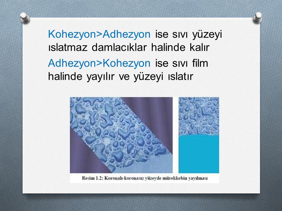 Kohezyon>Adhezyon ise sıvı yüzeyi ıslatmaz damlacıklar halinde kalır Adhezyon>Kohezyon ise sıvı film halinde yayılır ve yüzeyi ıslatır