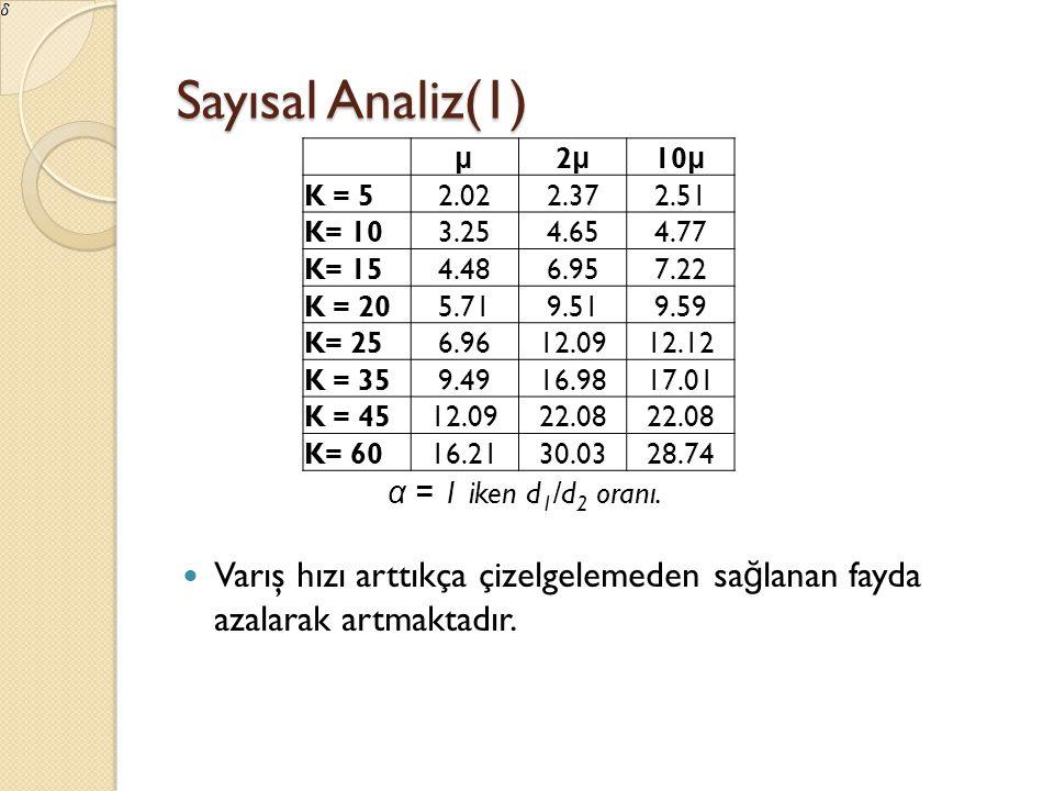 Sayısal Analiz(1)  Varış hızı arttıkça çizelgelemeden sa ğ lanan fayda azalarak artmaktadır.