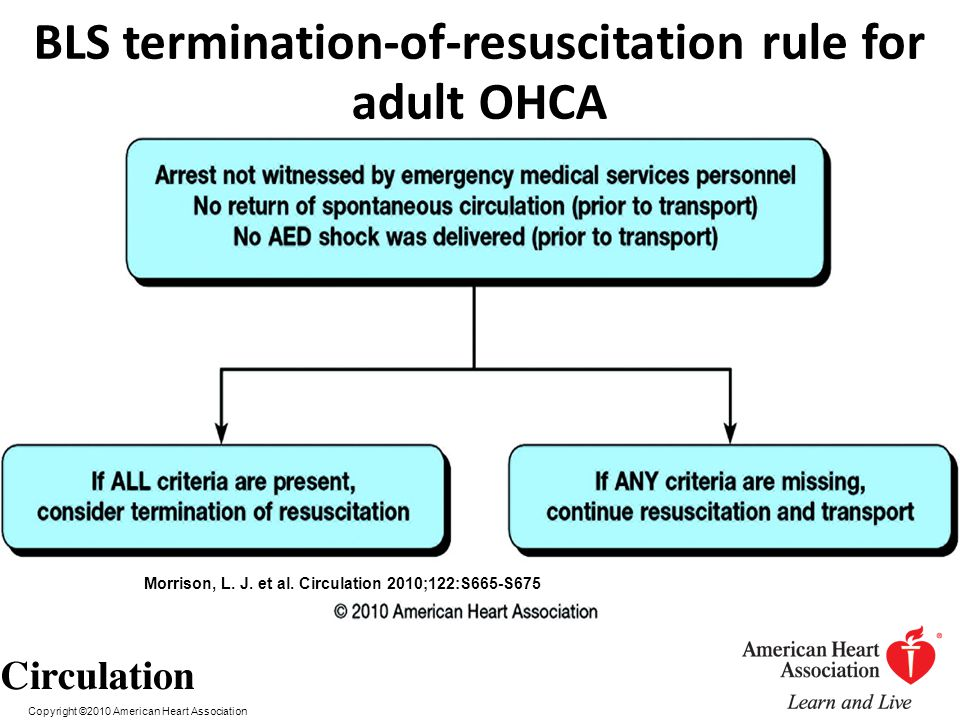 Copyright ©2010 American Heart Association Morrison, L. J. et al. Circulation 2010;122:S665-S675 BLS termination-of-resuscitation rule for adult OHCA