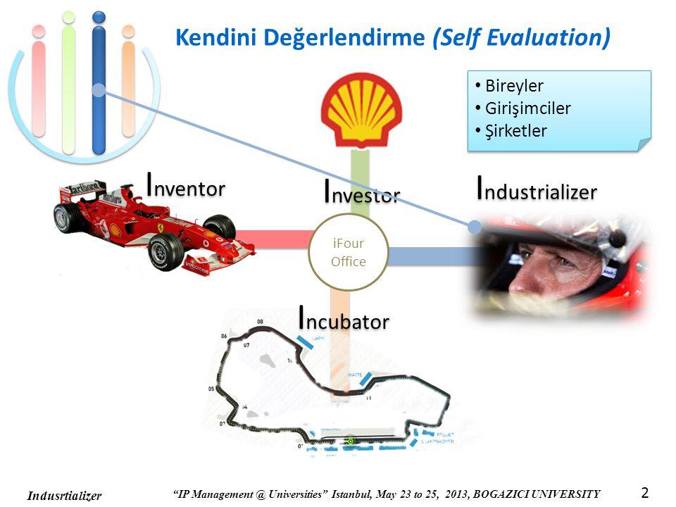 inventor investor industrializer incubator IP Management @ Universities Istanbul, May 23 to 25, 2013, BOGAZICI UNIVERSITY 3 Indusrtializer Fikri Ticarileştirmede Bilgi, Deneyim ve Beceriler • Fayda ve Değer yaratma Odağı değer katacak atfedecek • Fayda ve Değer yaratma Odağı : Fikrin ticari bir başarıya dönüşebilmesi için, işe ve üretilene değer katacak ve atfedecek olan tüm iç ve dış müşterileri anlayacak, kucaklayacak • Ortak Vizyon : ortak vizyonda buluşturacak • Ortak Vizyon : Ekosistemde tüm paydaşları ortak vizyonda buluşturacak • Orkestrasyon: kazan- kazan ilişkiler • Orkestrasyon: Ticari başarıya giden dinamikleri çok iyi anlayarak, bu yolda kazan- kazan ilişkiler yaratacak • Fayda ve Değer yaratma Odağı değer katacak atfedecek • Fayda ve Değer yaratma Odağı : Fikrin ticari bir başarıya dönüşebilmesi için, işe ve üretilene değer katacak ve atfedecek olan tüm iç ve dış müşterileri anlayacak, kucaklayacak • Ortak Vizyon : ortak vizyonda buluşturacak • Ortak Vizyon : Ekosistemde tüm paydaşları ortak vizyonda buluşturacak • Orkestrasyon: kazan- kazan ilişkiler • Orkestrasyon: Ticari başarıya giden dinamikleri çok iyi anlayarak, bu yolda kazan- kazan ilişkiler yaratacak Vizyon Deneyim Bilgi İstekTutku Özveri Kararlılık 'Gerçekleştirme Makinası' 'Endüstrileştirici' Bir 'Gerçekleştirme Makinası' olarak 'Endüstrileştirici'