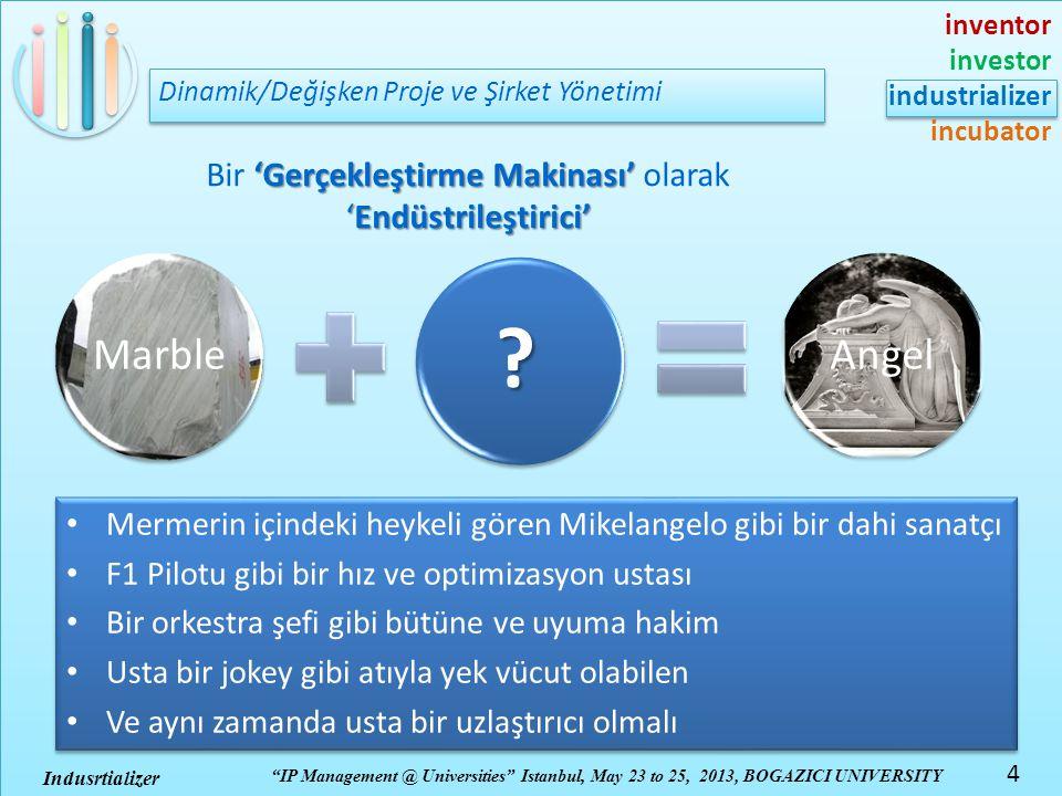 "inventor investor industrializer incubator ""IP Management @ Universities"" Istanbul, May 23 to 25, 2013, BOGAZICI UNIVERSITY 4 Indusrtializer 'Gerçekle"