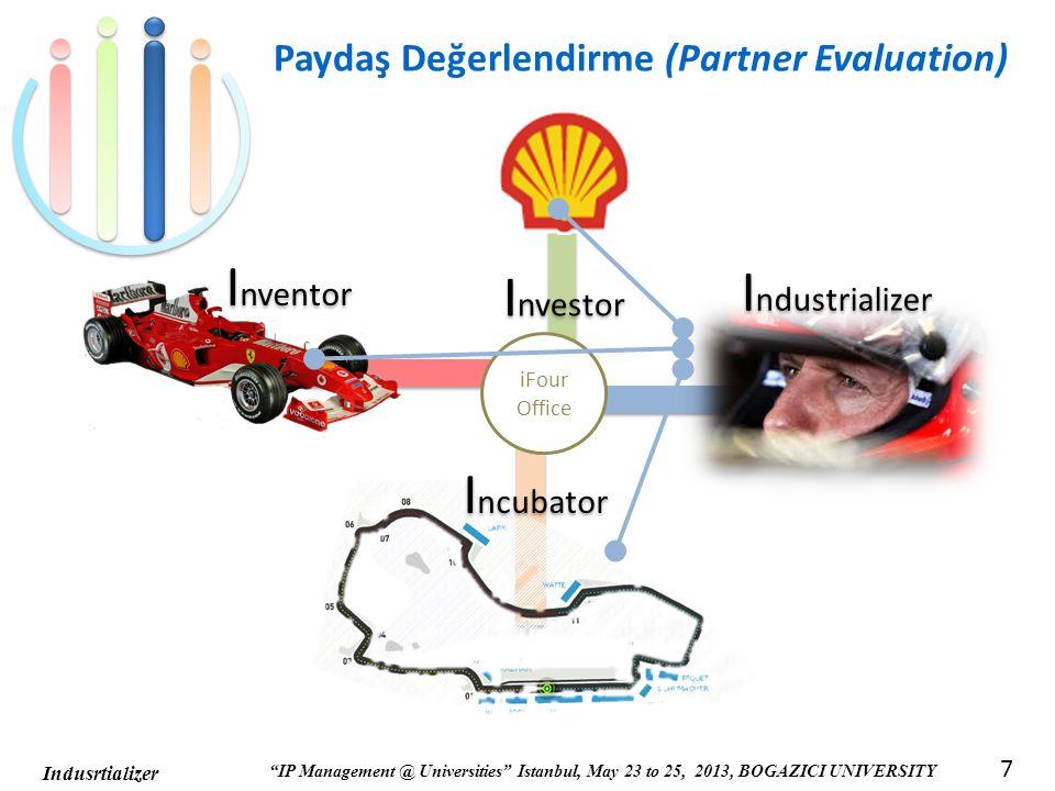 inventor investor industrializer incubator IP Management @ Universities Istanbul, May 23 to 25, 2013, BOGAZICI UNIVERSITY 8 Indusrtializer Fikirlere Ulaşmak, Değerlemek, Anlaşmak • Fikir (Ürün/Hizmet) gerçek bir ihtiyaca hitap ediyormu.