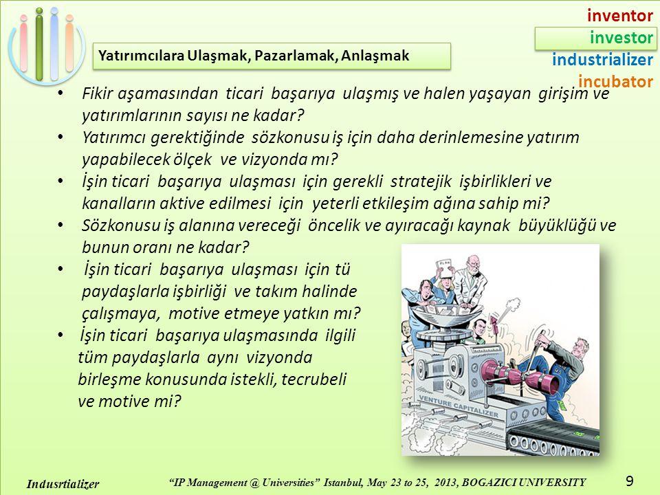 "inventor investor industrializer incubator ""IP Management @ Universities"" Istanbul, May 23 to 25, 2013, BOGAZICI UNIVERSITY 9 Indusrtializer Yatırımcı"