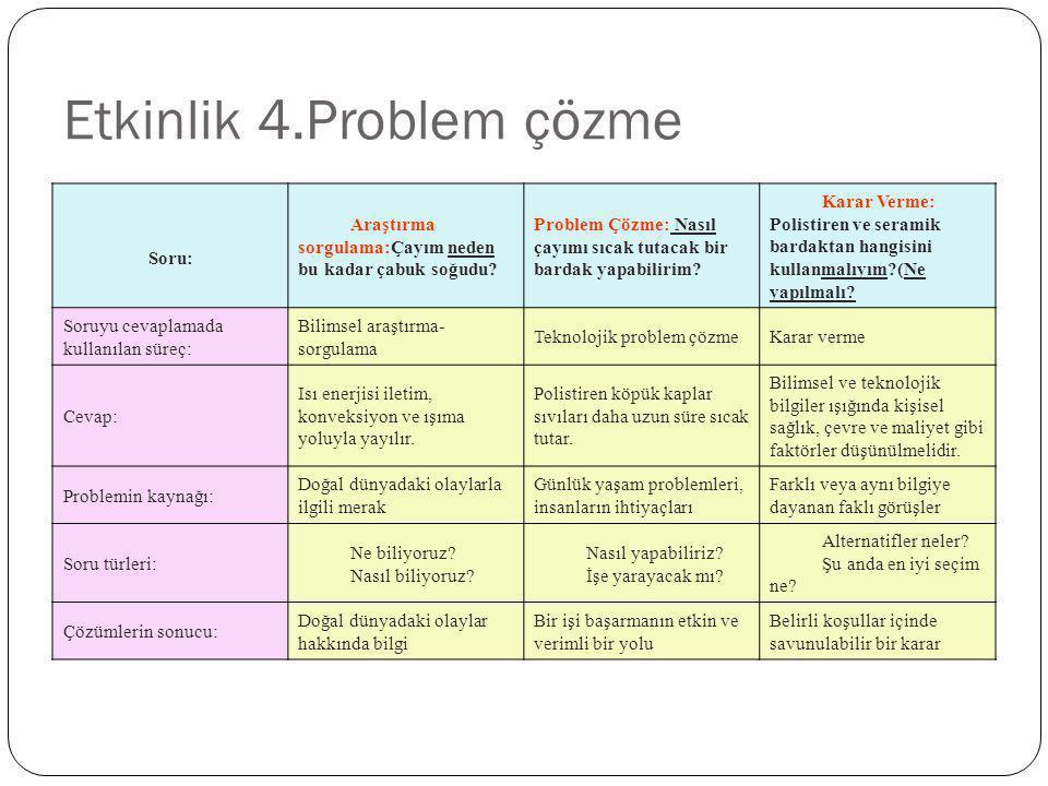 Etkinlik 4.Problem çözme Soru: Araştırma sorgulama:Çayım neden bu kadar çabuk soğudu? Problem Çözme: Nasıl çayımı sıcak tutacak bir bardak yapabilirim