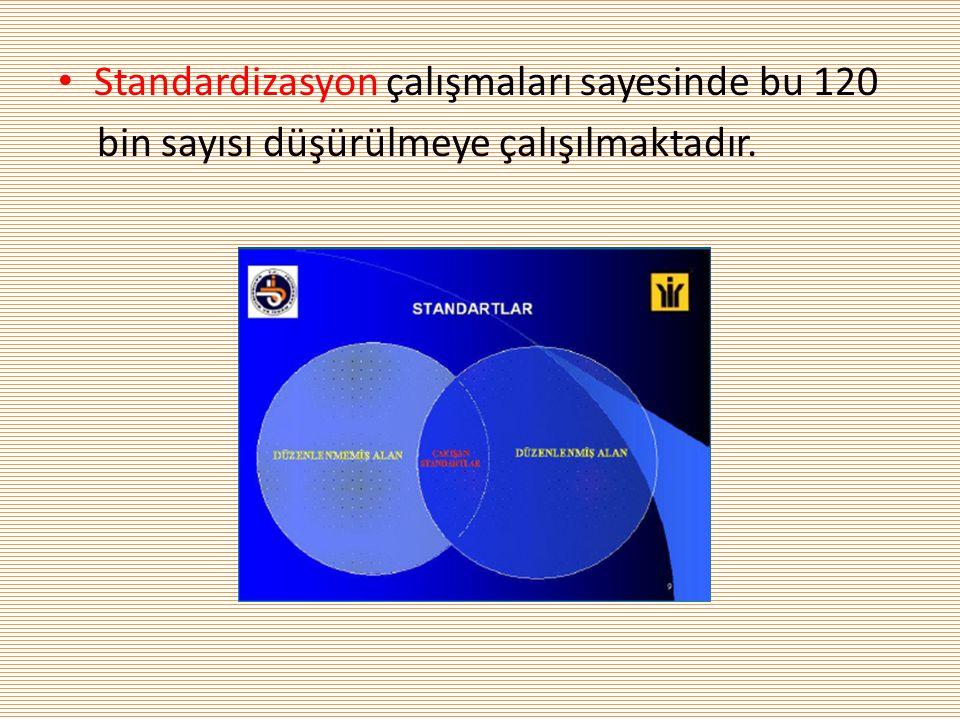 • Standardizasyon çalışmaları sayesinde bu 120 bin sayısı düşürülmeye çalışılmaktadır.