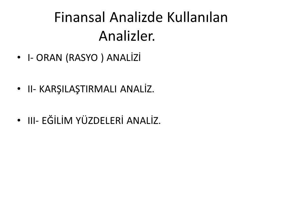 Finansal Analizde Kullanılan Analizler.• I- ORAN (RASYO ) ANALİZİ • II- KARŞILAŞTIRMALI ANALİZ.