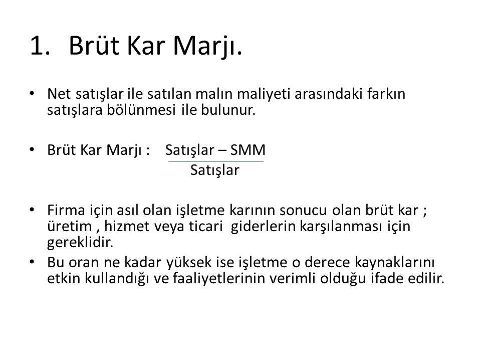 1.Brüt Kar Marjı.