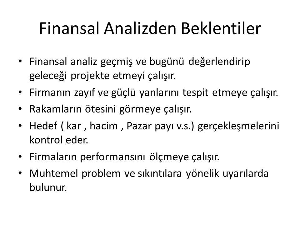 Finansal Analizden Beklentiler • Finansal analiz geçmiş ve bugünü değerlendirip geleceği projekte etmeyi çalışır. • Firmanın zayıf ve güçlü yanlarını