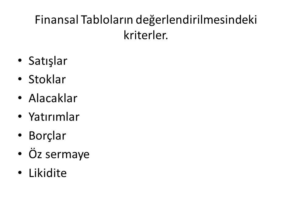 Finansal Tabloların değerlendirilmesindeki kriterler. • Satışlar • Stoklar • Alacaklar • Yatırımlar • Borçlar • Öz sermaye • Likidite