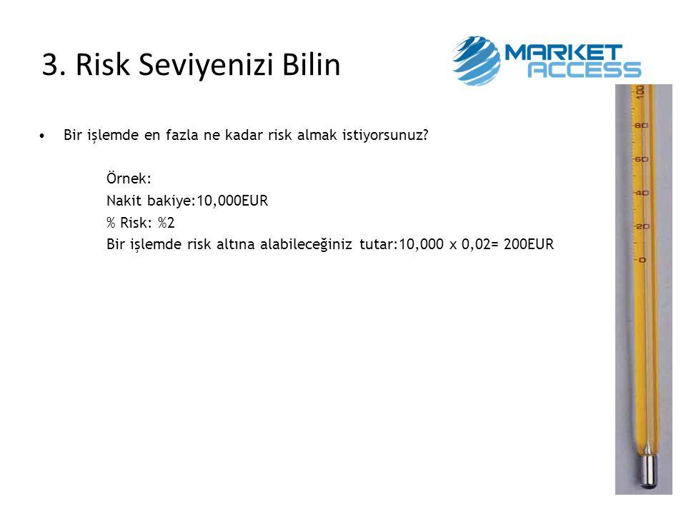 3. Risk Seviyenizi Bilin •Bir işlemde en fazla ne kadar risk almak istiyorsunuz? Örnek: Nakit bakiye:10,000EUR % Risk: %2 Bir işlemde risk altına alab