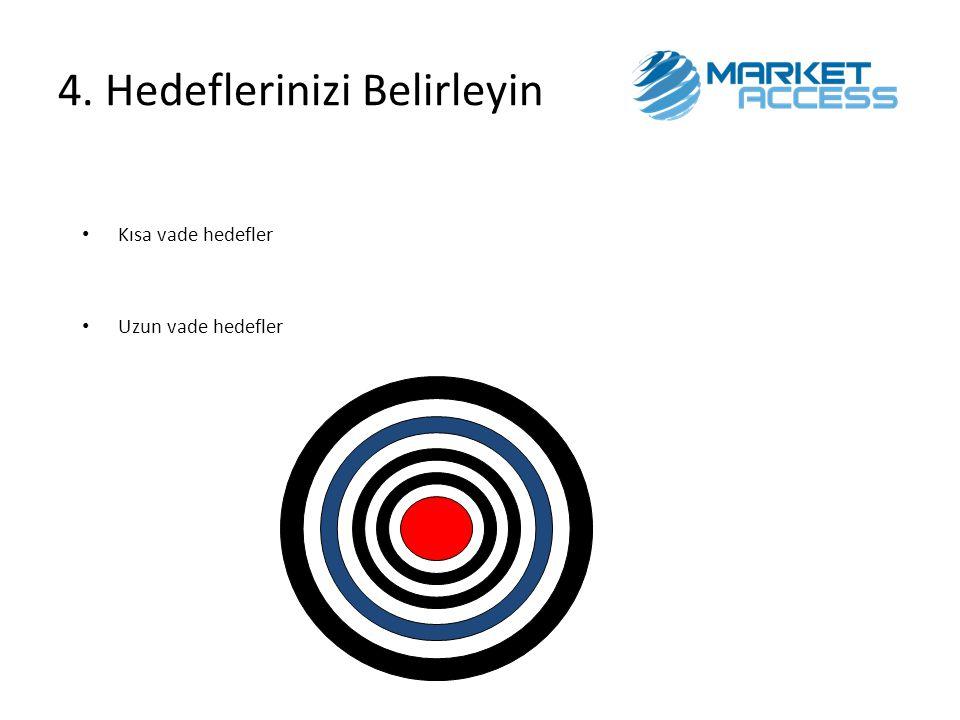 4. Hedeflerinizi Belirleyin • Kısa vade hedefler • Uzun vade hedefler