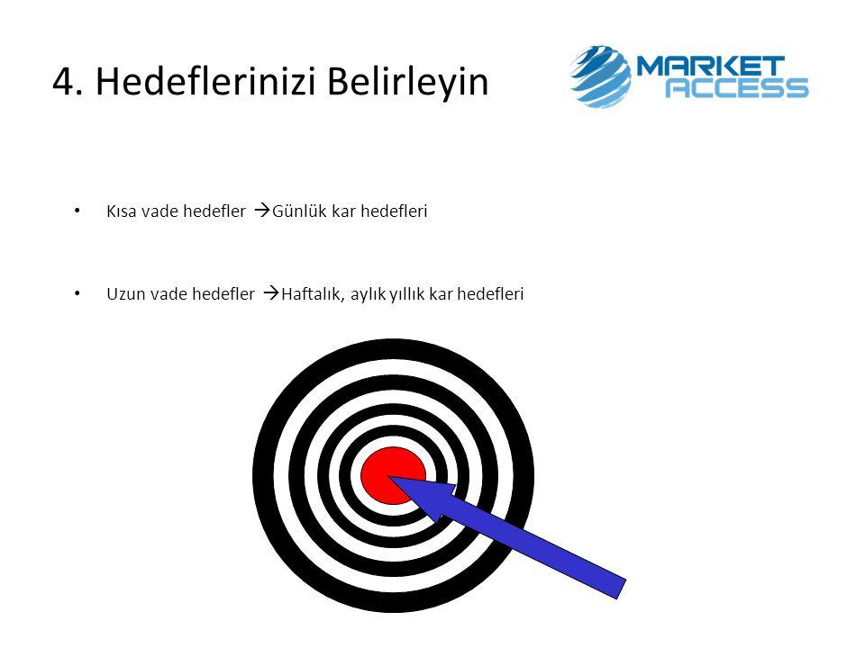 4. Hedeflerinizi Belirleyin • Kısa vade hedefler  Günlük kar hedefleri • Uzun vade hedefler  Haftalık, aylık yıllık kar hedefleri