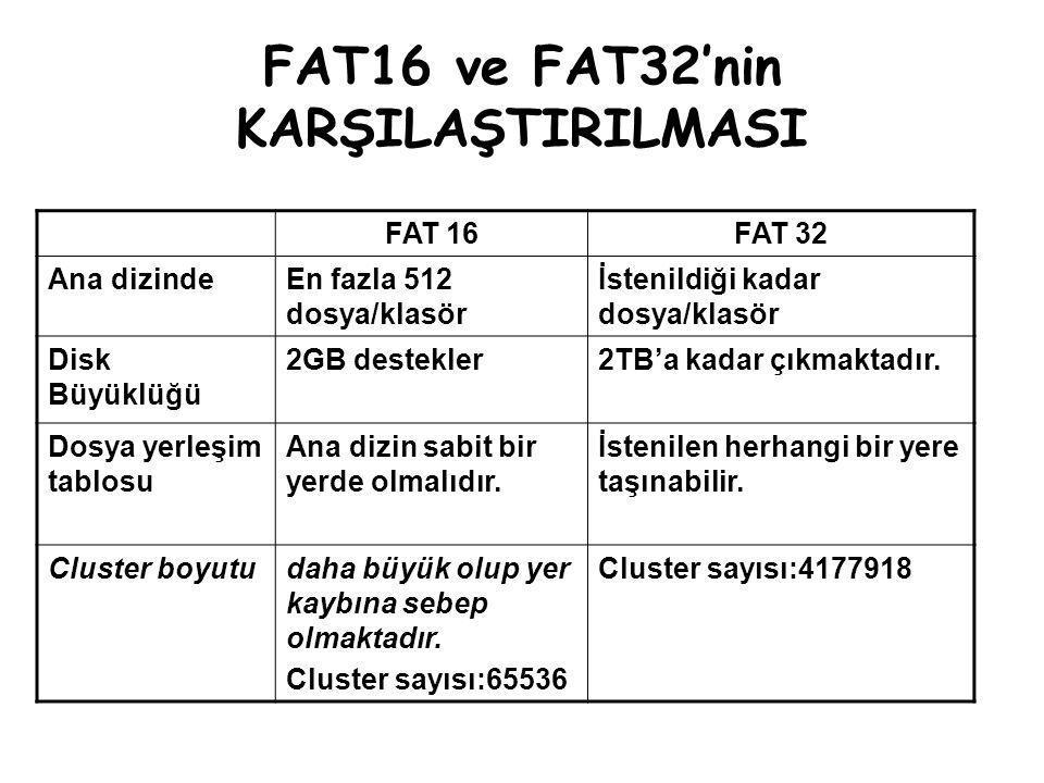 FAT16 ve FAT32'nin KARŞILAŞTIRILMASI FAT 16FAT 32 Ana dizindeEn fazla 512 dosya/klasör İstenildiği kadar dosya/klasör Disk Büyüklüğü 2GB destekler2TB'a kadar çıkmaktadır.
