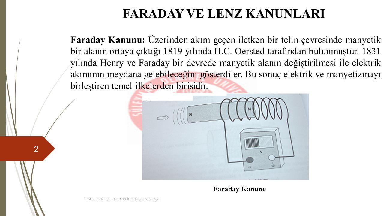 TEMEL ELEKTRİK – ELEKTRONİK DERS NOTLARI 2 FARADAY VE LENZ KANUNLARI Faraday Kanunu: Üzerinden akım geçen iletken bir telin çevresinde manyetik bir al