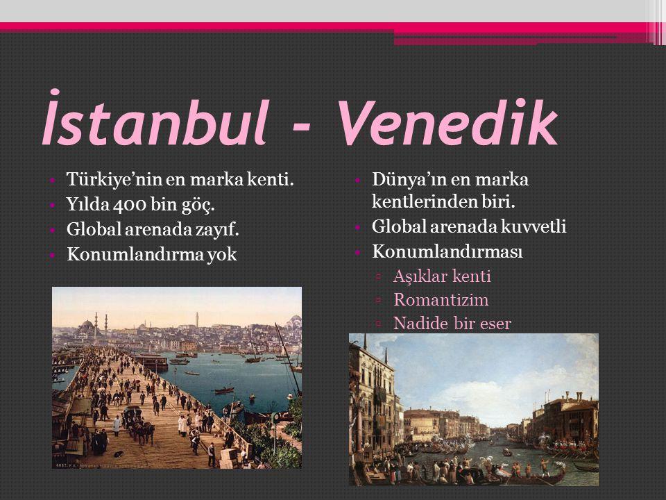 İstanbul - Venedik •Türkiye'nin en marka kenti. •Yılda 400 bin göç.