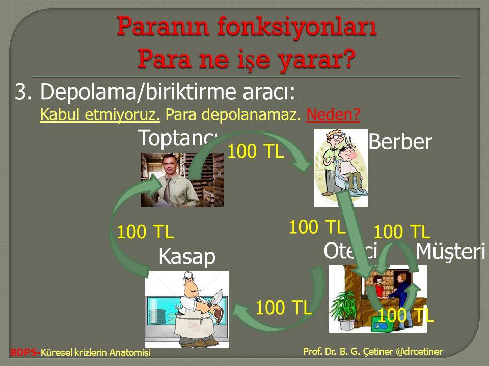 3. Depolama/biriktirme aracı: Kabul etmiyoruz. Para depolanamaz. Neden? BDPS-Küresel krizlerin Anatomisi Kasap Otelci Müşteri Toptancı Berber 100 TL P