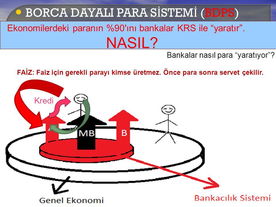 """• BORCA DAYALI PARA S İ STEM İ (BDPS) Bankalar nasıl para """"yaratıyor""""? Ekonomilerdeki paranın %90'ını bankalar KRS ile """"yaratır"""". NASIL? Kredi Kredi g"""