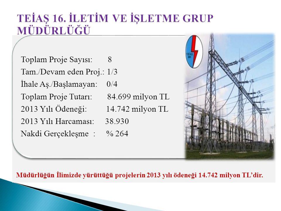 Toplam Proje Sayısı: 8 Tam./Devam eden Proj.: 1/3 İhale Aş./Başlamayan: 0/4 Toplam Proje Tutarı: 84.699 milyon TL 2013 Yılı Ödeneği: 14.742 milyon TL