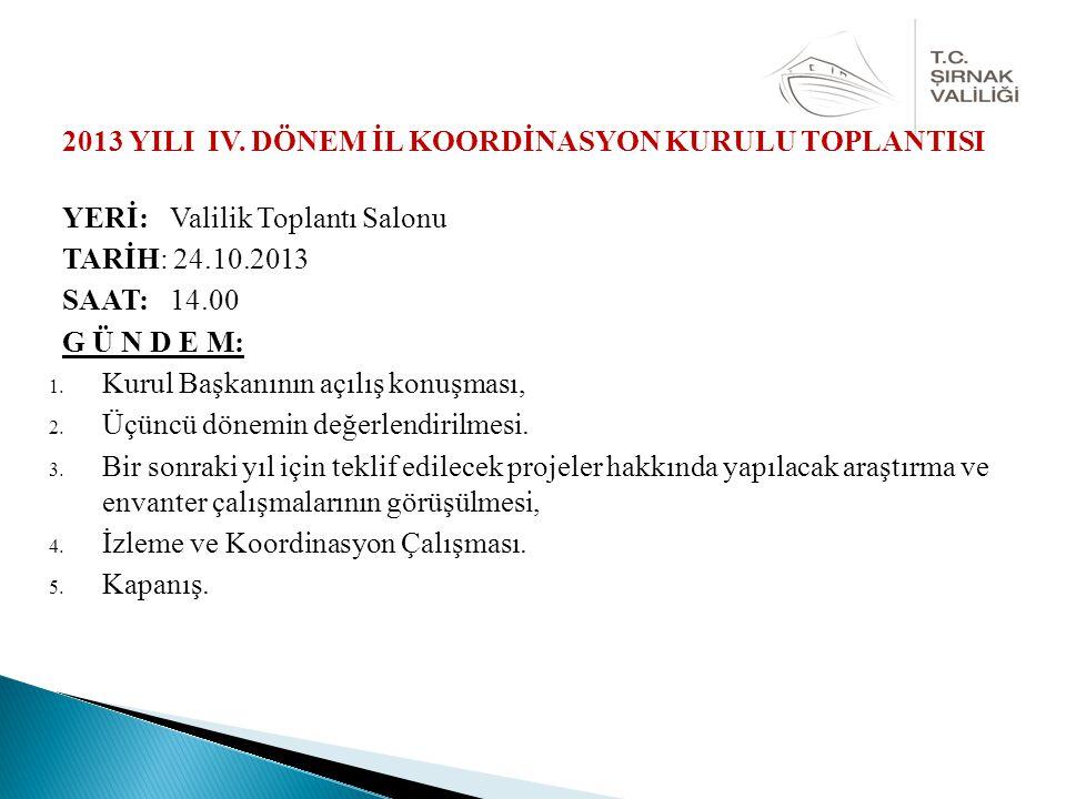 2013 YILI IV. DÖNEM İL KOORDİNASYON KURULU TOPLANTISI YERİ: Valilik Toplantı Salonu TARİH: 24.10.2013 SAAT: 14.00 G Ü N D E M: 1. Kurul Başkanının açı