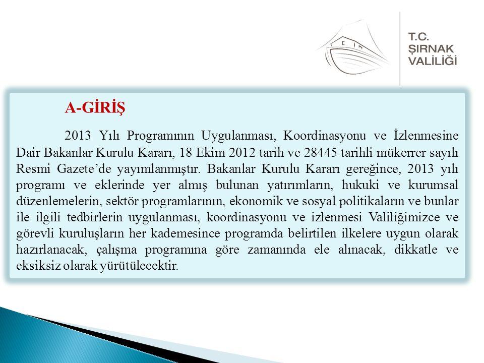 A-GİRİŞ 2013 Yılı Programının Uygulanması, Koordinasyonu ve İzlenmesine Dair Bakanlar Kurulu Kararı, 18 Ekim 2012 tarih ve 28445 tarihli mükerrer sayı