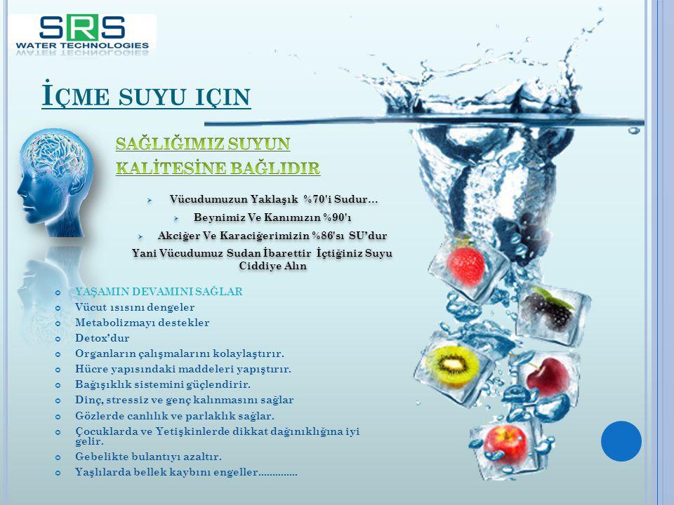 Z ARARLı IÇME SULARı Dünya Sağlık Örgütü' ne göre ; Hastalıkların % 80 i içilen sulardan kaynaklanmaktadır.
