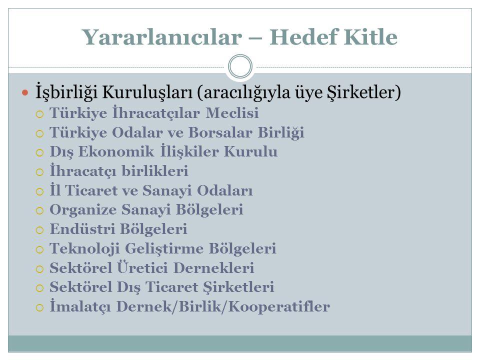 Yararlanıcılar – Hedef Kitle  İşbirliği Kuruluşları (aracılığıyla üye Şirketler)  Türkiye İhracatçılar Meclisi  Türkiye Odalar ve Borsalar Birliği  Dış Ekonomik İlişkiler Kurulu  İhracatçı birlikleri  İl Ticaret ve Sanayi Odaları  Organize Sanayi Bölgeleri  Endüstri Bölgeleri  Teknoloji Geliştirme Bölgeleri  Sektörel Üretici Dernekleri  Sektörel Dış Ticaret Şirketleri  İmalatçı Dernek/Birlik/Kooperatifler