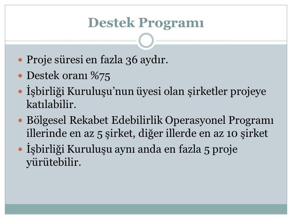 Destek Programı  Proje süresi en fazla 36 aydır.