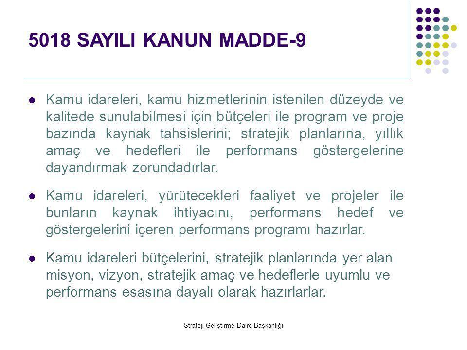 5018 SAYILI KANUN MADDE-9  Kamu idareleri, kamu hizmetlerinin istenilen düzeyde ve kalitede sunulabilmesi için bütçeleri ile program ve proje bazında