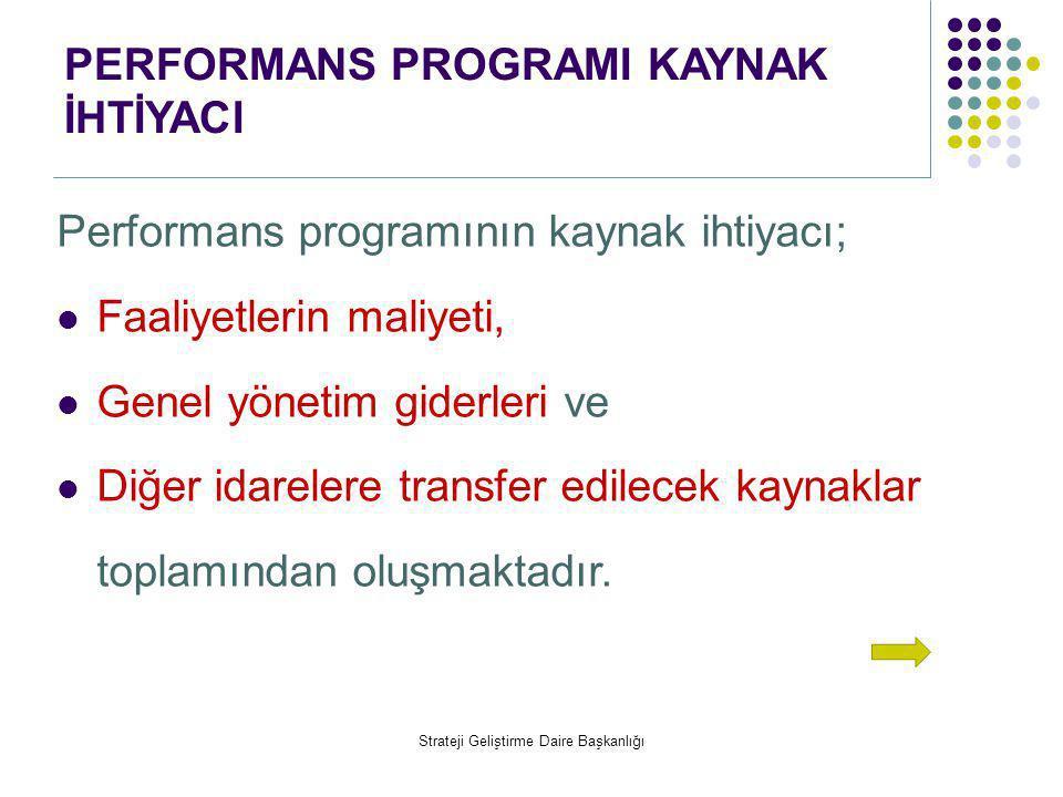 PERFORMANS PROGRAMI KAYNAK İHTİYACI Performans programının kaynak ihtiyacı;  Faaliyetlerin maliyeti,  Genel yönetim giderleri ve  Diğer idarelere t