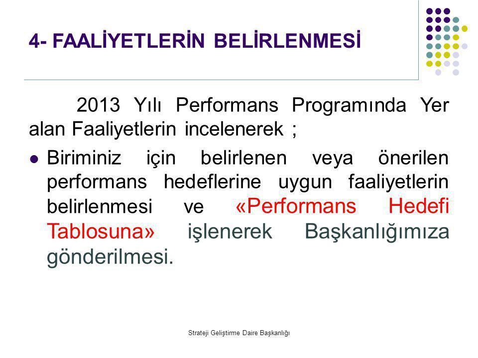 4- FAALİYETLERİN BELİRLENMESİ 2013 Yılı Performans Programında Yer alan Faaliyetlerin incelenerek ;  Biriminiz için belirlenen veya önerilen performa