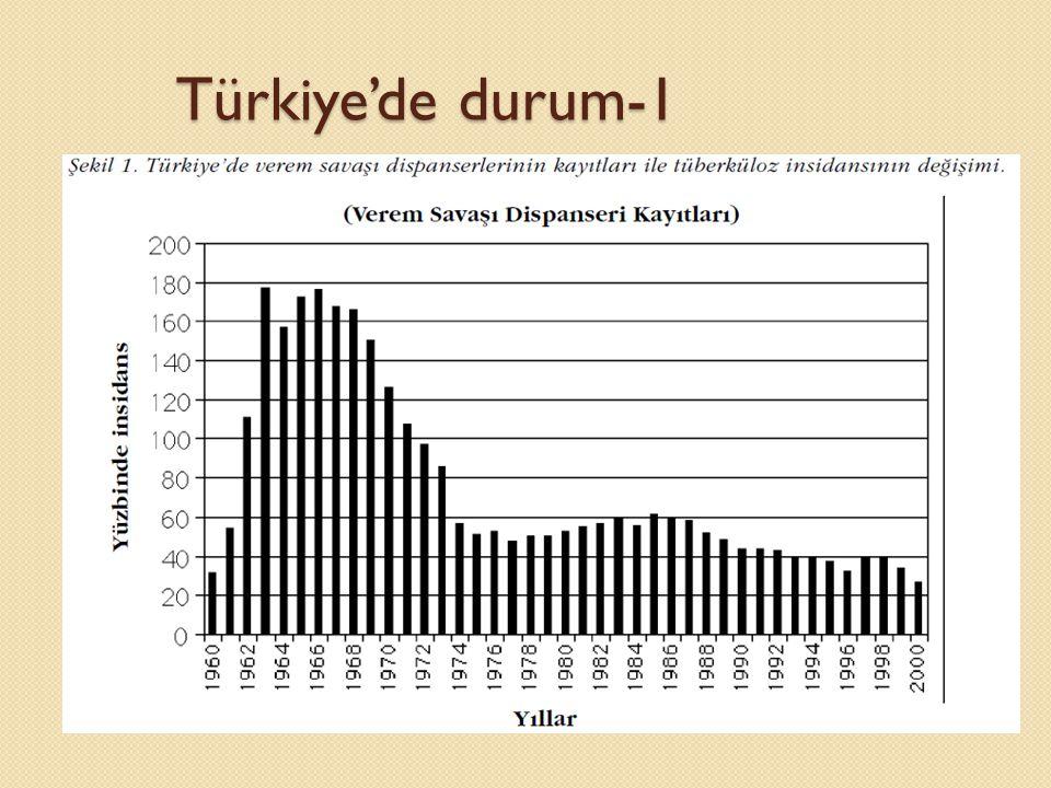 Türkiye'de durum-1