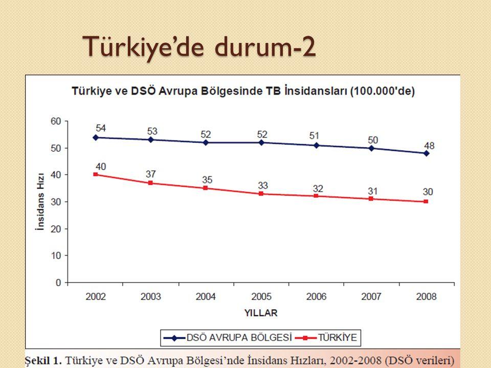 Türkiye'de durum-2