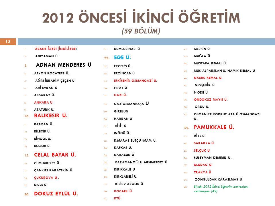 2012 ÖNCES İ İ K İ NC İ Ö Ğ RET İ M (59 BÖLÜM) 13 1.