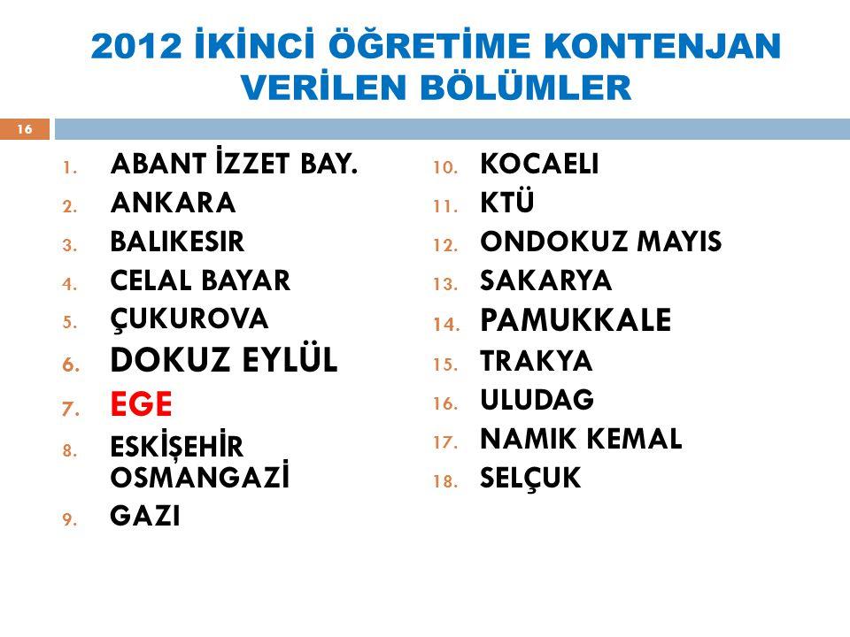 2012 İKİNCİ ÖĞRETİME KONTENJAN VERİLEN BÖLÜMLER 16 1.