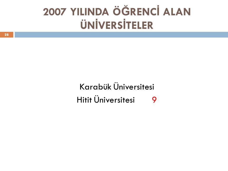 2007 YILINDA Ö Ğ RENC İ ALAN ÜN İ VERS İ TELER 28 Karabük Üniversitesi Hitit Üniversitesi 9
