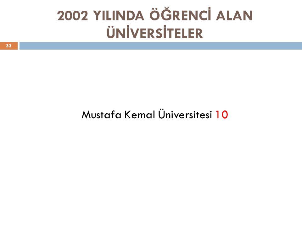 2002 YILINDA Ö Ğ RENC İ ALAN ÜN İ VERS İ TELER 33 Mustafa Kemal Üniversitesi 10