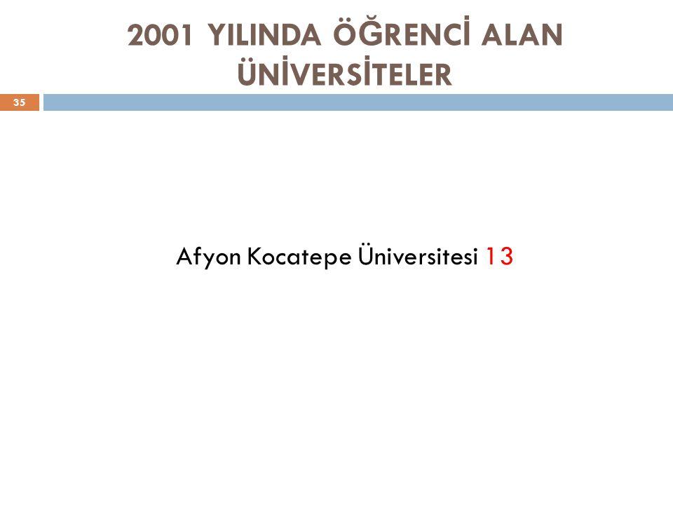 2001 YILINDA Ö Ğ RENC İ ALAN ÜN İ VERS İ TELER 35 Afyon Kocatepe Üniversitesi 13