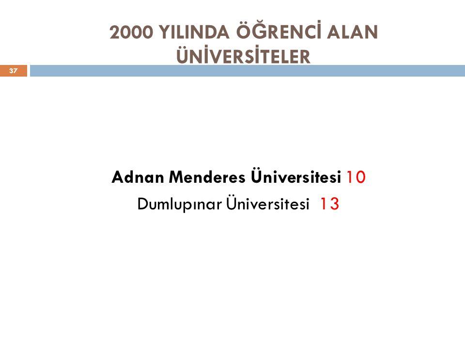2000 YILINDA Ö Ğ RENC İ ALAN ÜN İ VERS İ TELER 37 Adnan Menderes Üniversitesi 10 Dumlupınar Üniversitesi 13