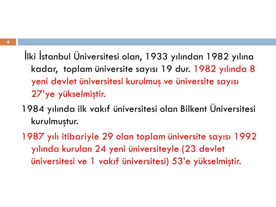 4 İ lki İ stanbul Üniversitesi olan, 1933 yılından 1982 yılına kadar, toplam üniversite sayısı 19 dur.