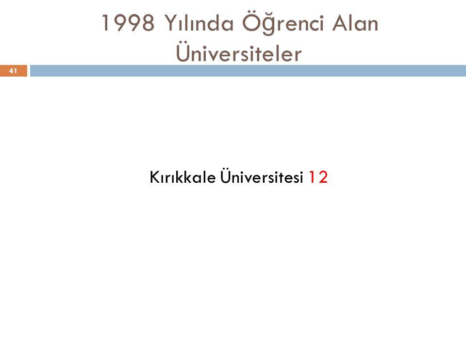 1998 Yılında Ö ğ renci Alan Üniversiteler 41 Kırıkkale Üniversitesi 12