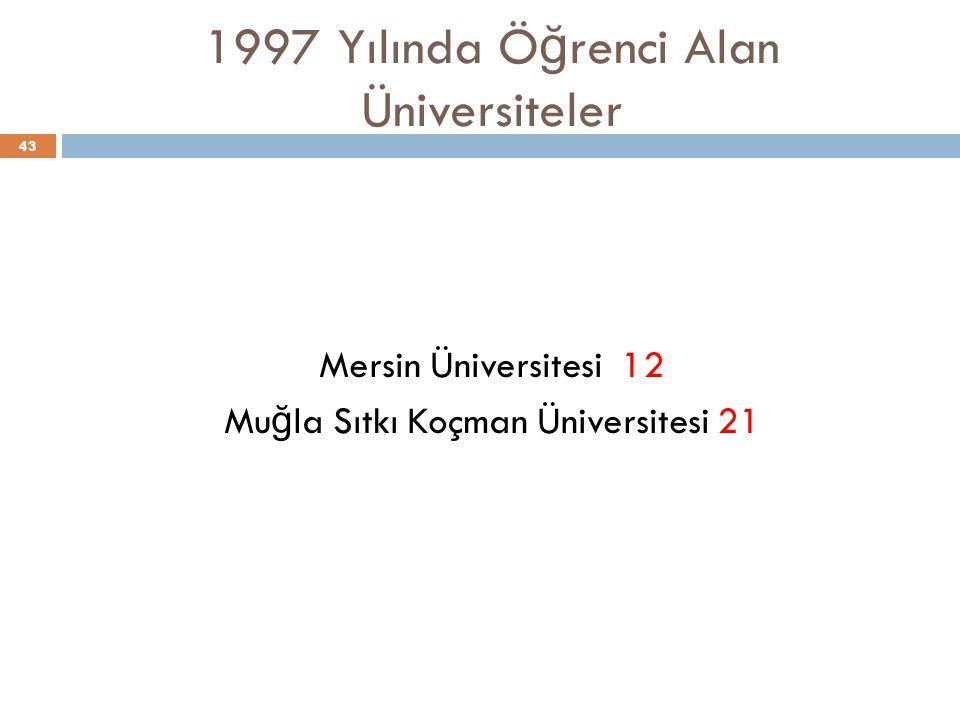 1997 Yılında Ö ğ renci Alan Üniversiteler 43 Mersin Üniversitesi 12 Mu ğ la Sıtkı Koçman Üniversitesi 21