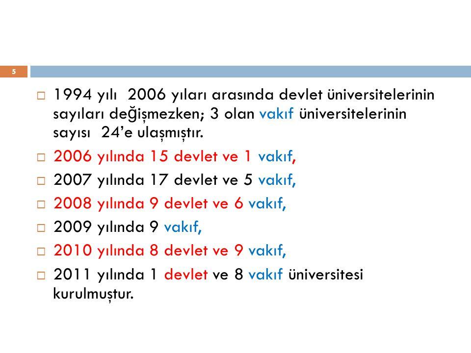 5  1994 yılı 2006 yıları arasında devlet üniversitelerinin sayıları de ğ işmezken; 3 olan vakıf üniversitelerinin sayısı 24'e ulaşmıştır.