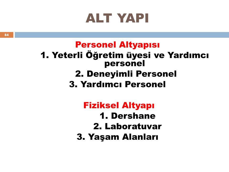 ALT YAPI 84 Personel Altyapısı 1.Yeterli Öğretim üyesi ve Yardımcı personel 2.