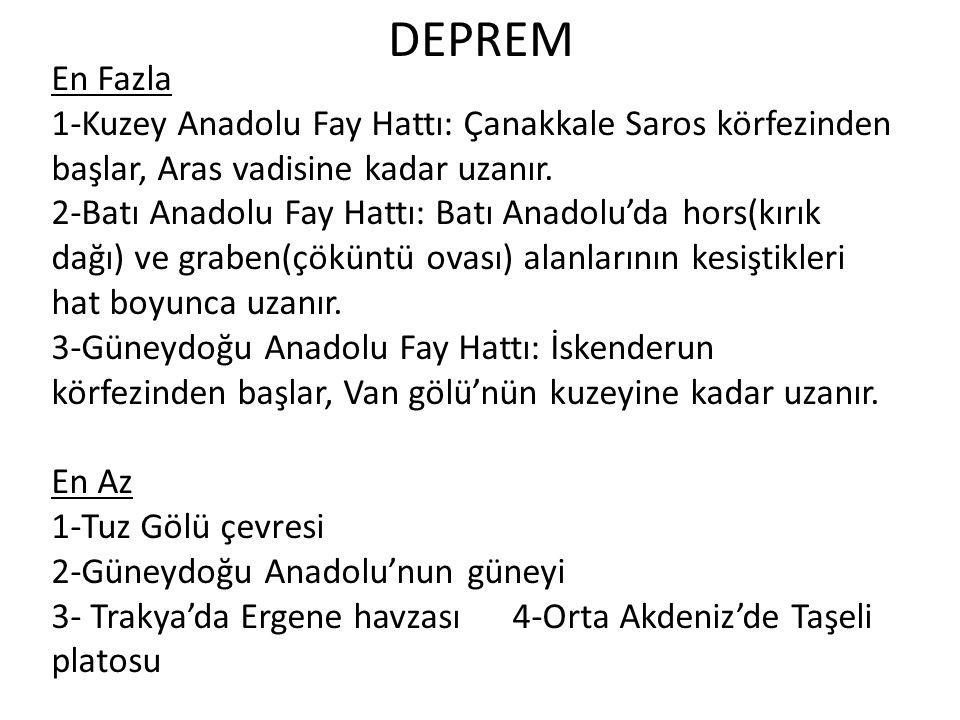 DEPREM En Fazla 1-Kuzey Anadolu Fay Hattı: Çanakkale Saros körfezinden başlar, Aras vadisine kadar uzanır. 2-Batı Anadolu Fay Hattı: Batı Anadolu'da h